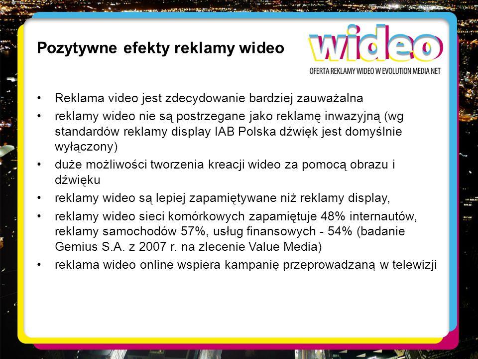 Pozytywne efekty reklamy wideo