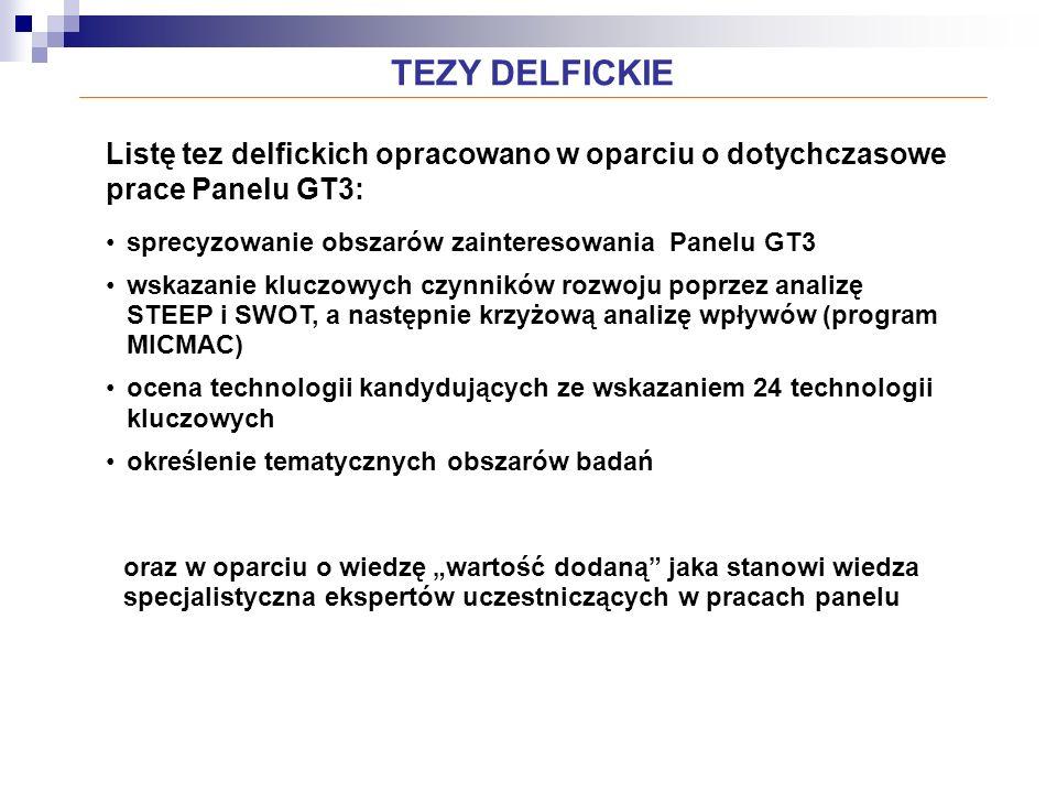 TEZY DELFICKIE Listę tez delfickich opracowano w oparciu o dotychczasowe prace Panelu GT3: sprecyzowanie obszarów zainteresowania Panelu GT3.