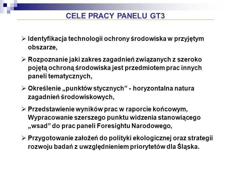 CELE PRACY PANELU GT3Identyfikacja technologii ochrony środowiska w przyjętym obszarze,