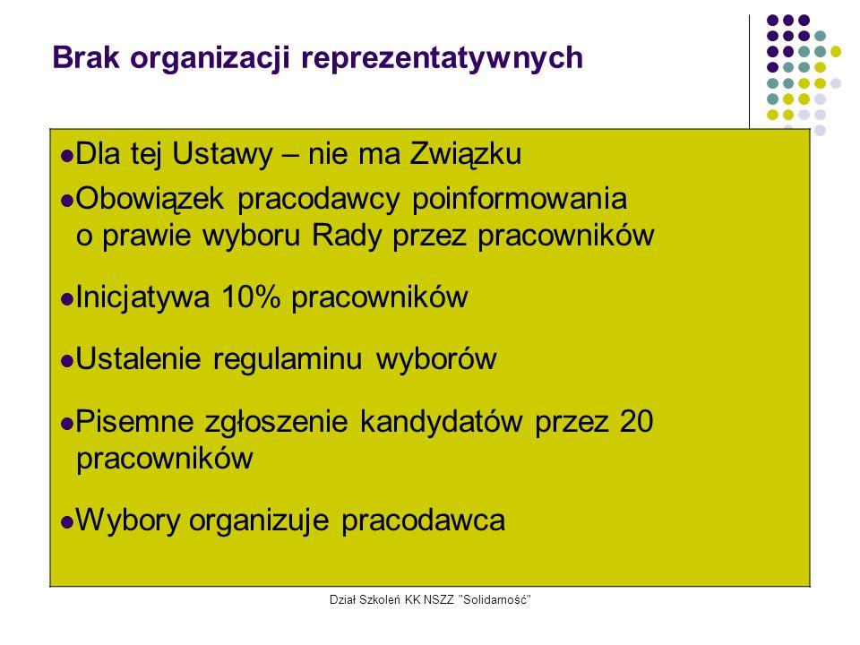 Brak organizacji reprezentatywnych