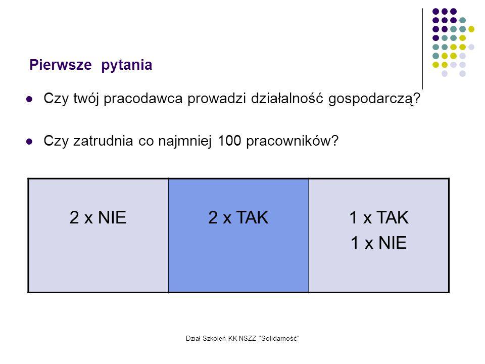 Dział Szkoleń KK NSZZ Solidarność
