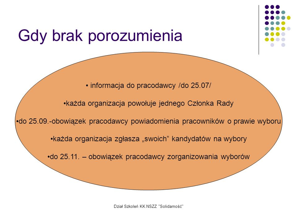 Gdy brak porozumienia informacja do pracodawcy /do 25.07/