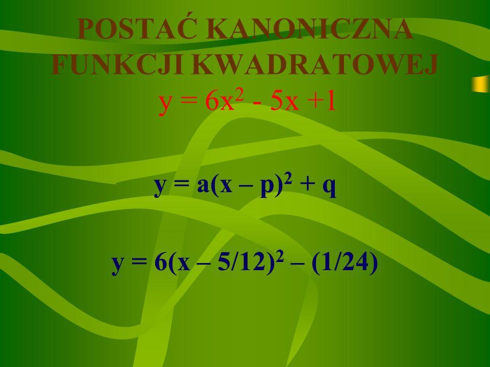 POSTAĆ KANONICZNA FUNKCJI KWADRATOWEJ y = 6x2 - 5x +1