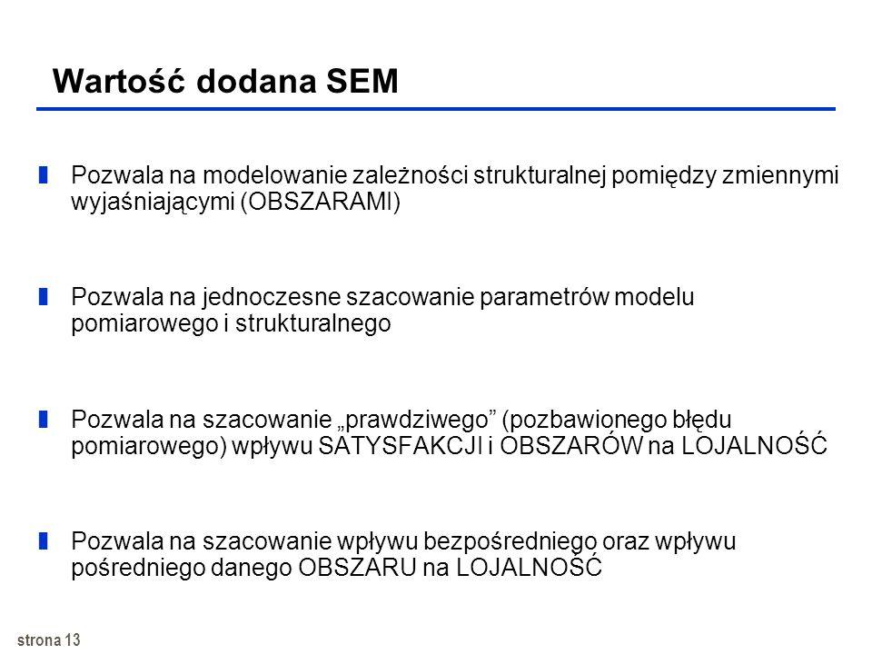Wartość dodana SEM Pozwala na modelowanie zależności strukturalnej pomiędzy zmiennymi wyjaśniającymi (OBSZARAMI)