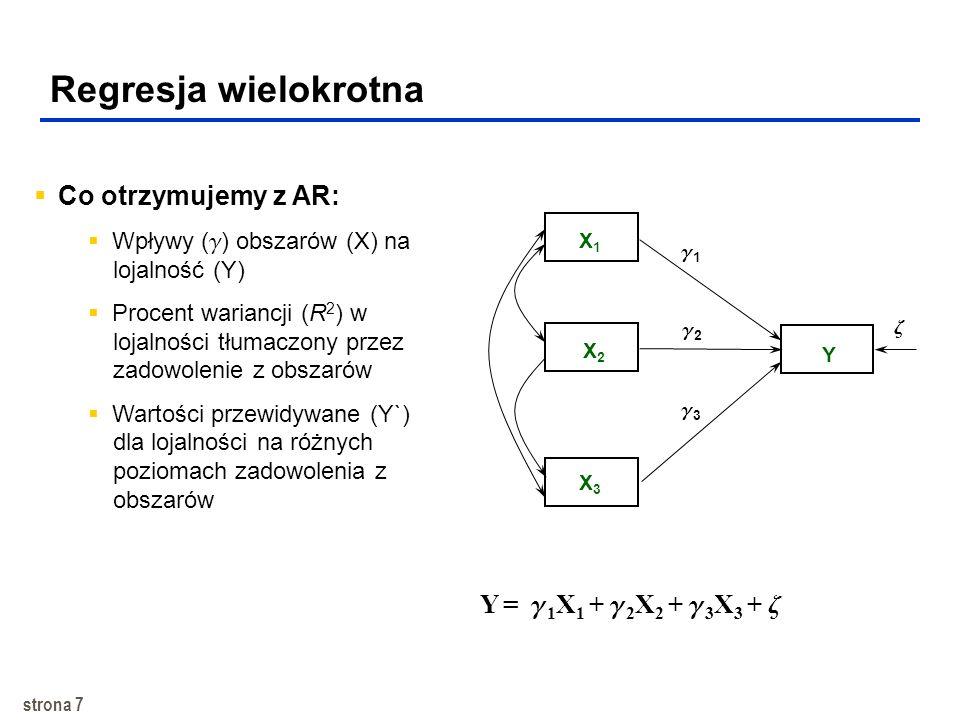 Regresja wielokrotna Co otrzymujemy z AR: Y = 1X1 + 2X2 + 3X3 + 