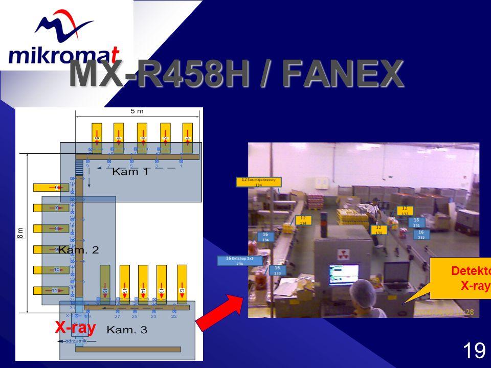 MX-R458H / FANEX Detektor X-ray X-ray