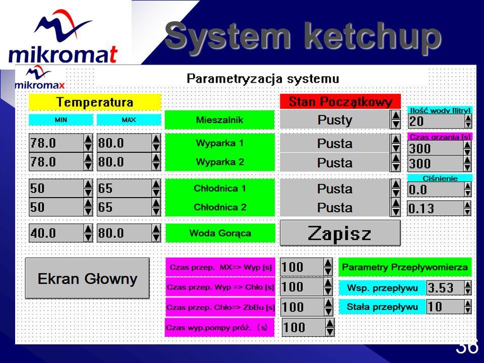 System ketchup Rodzaje Automatyki