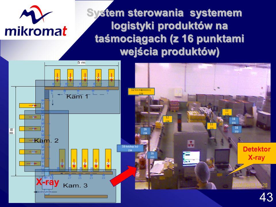 System sterowania systemem logistyki produktów na taśmociągach (z 16 punktami wejścia produktów)