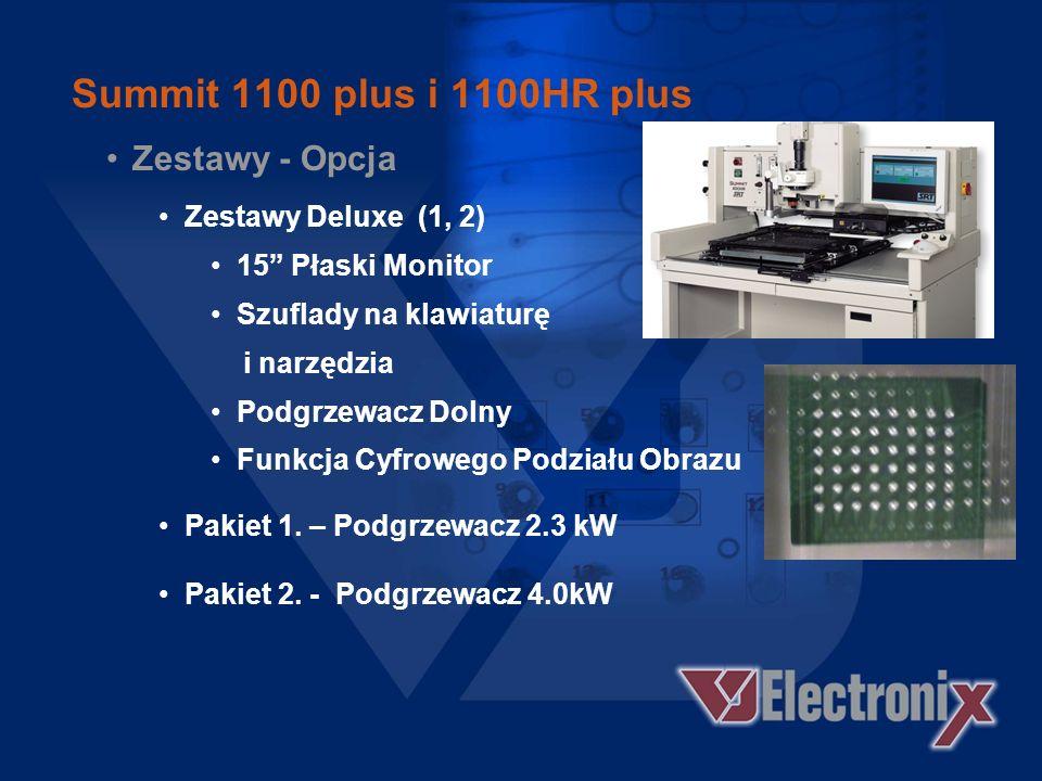 Summit 1100 plus i 1100HR plus Zestawy - Opcja Zestawy Deluxe (1, 2)
