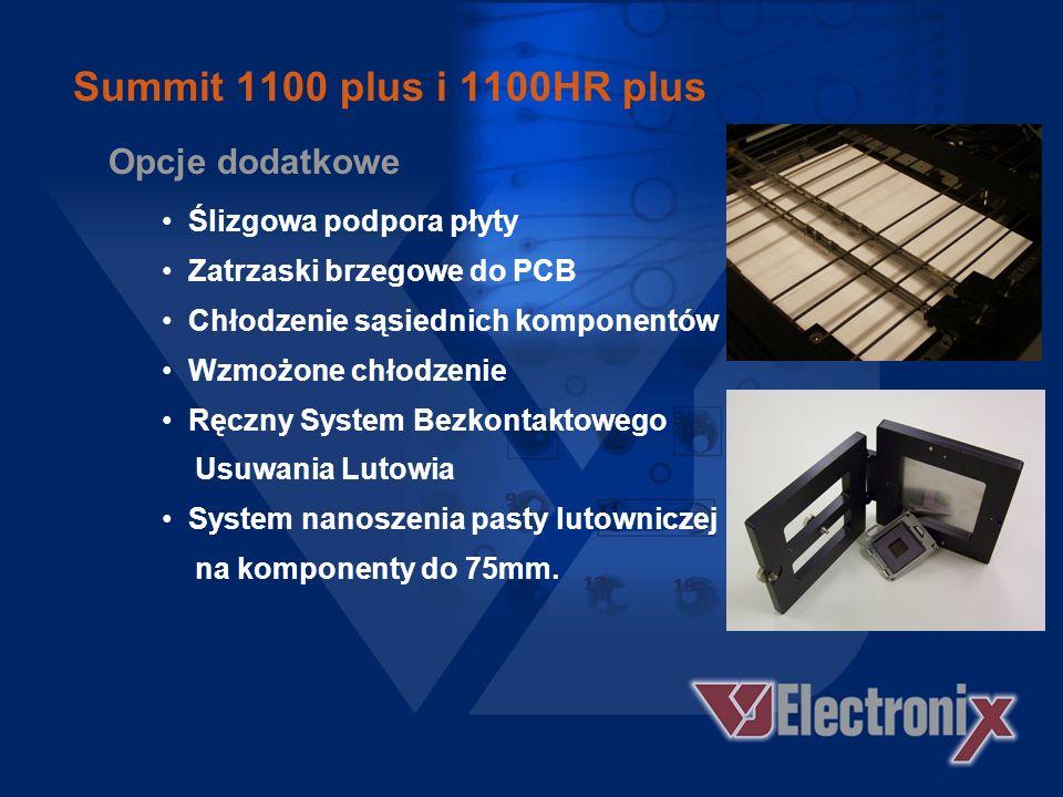 Summit 1100 plus i 1100HR plus Opcje dodatkowe Ślizgowa podpora płyty