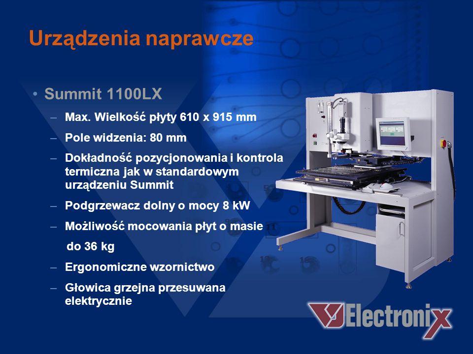 Urządzenia naprawcze Summit 1100LX Max. Wielkość płyty 610 x 915 mm