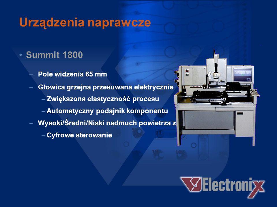 Urządzenia naprawcze Summit 1800 Pole widzenia 65 mm