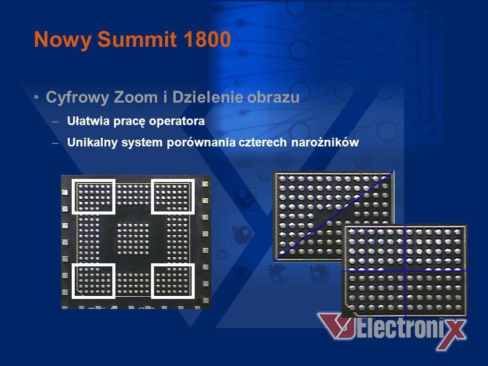 Nowy Summit 1800 Cyfrowy Zoom i Dzielenie obrazu