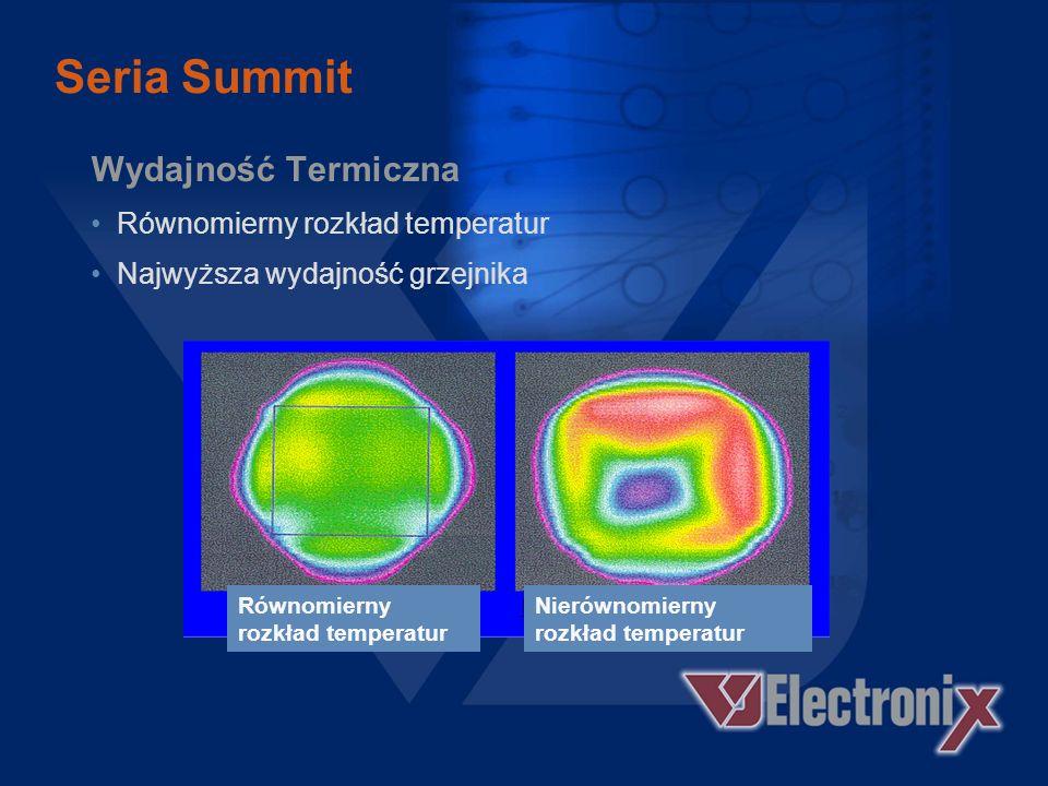 Seria Summit Wydajność Termiczna Równomierny rozkład temperatur