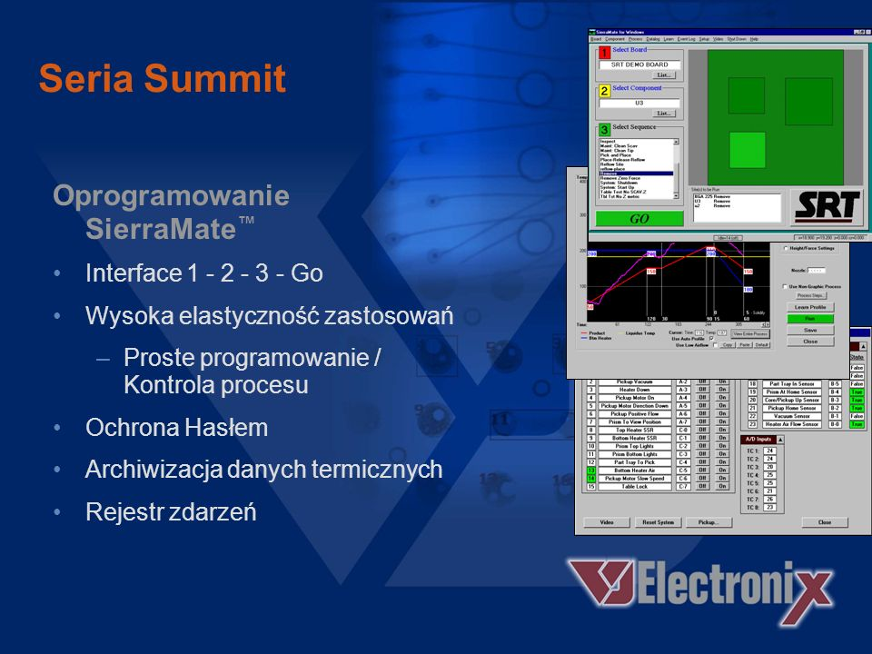 Seria Summit Oprogramowanie SierraMate™ Interface 1 - 2 - 3 - Go