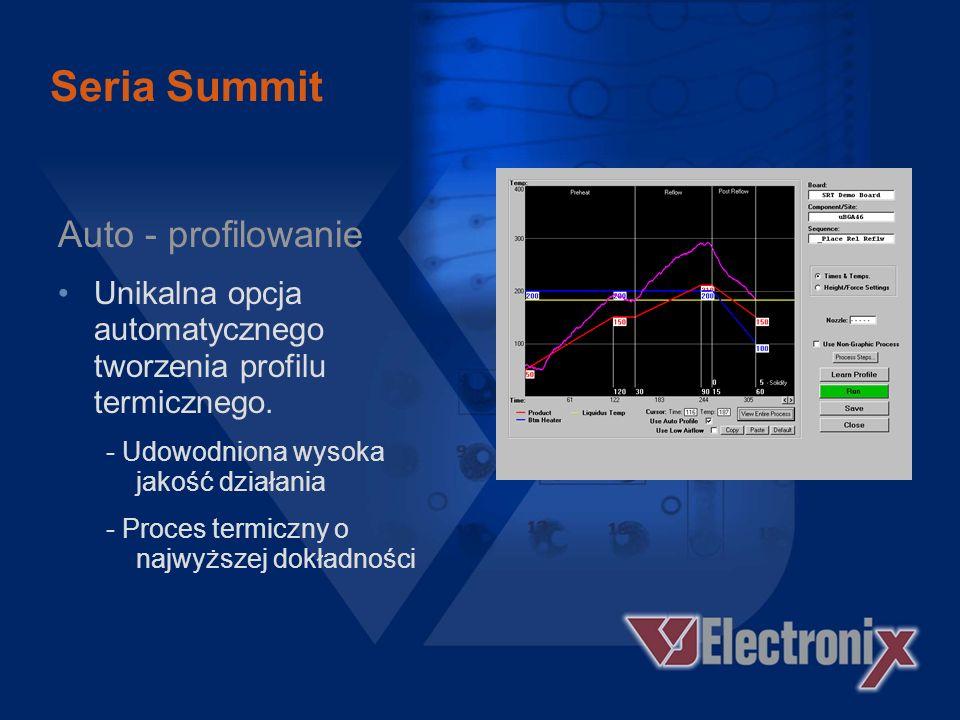 Seria Summit Auto - profilowanie