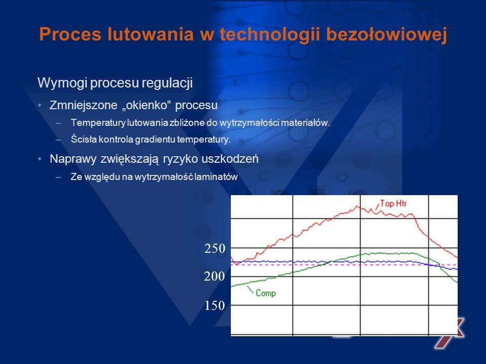 Proces lutowania w technologii bezołowiowej