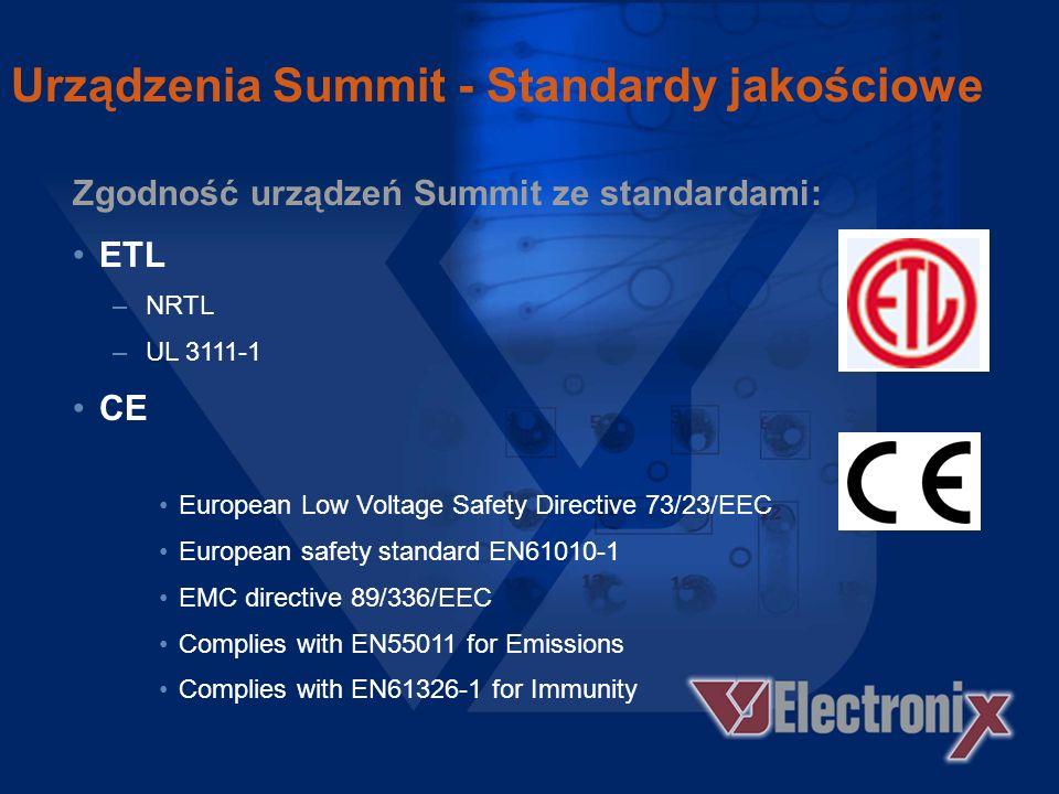 Urządzenia Summit - Standardy jakościowe