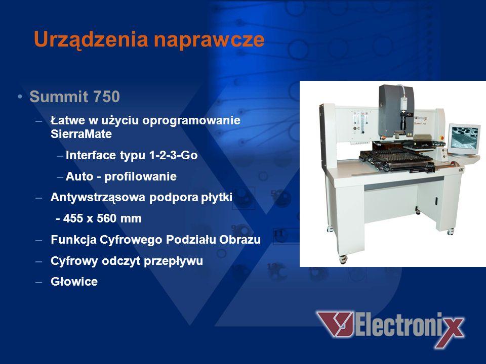 Urządzenia naprawcze Summit 750