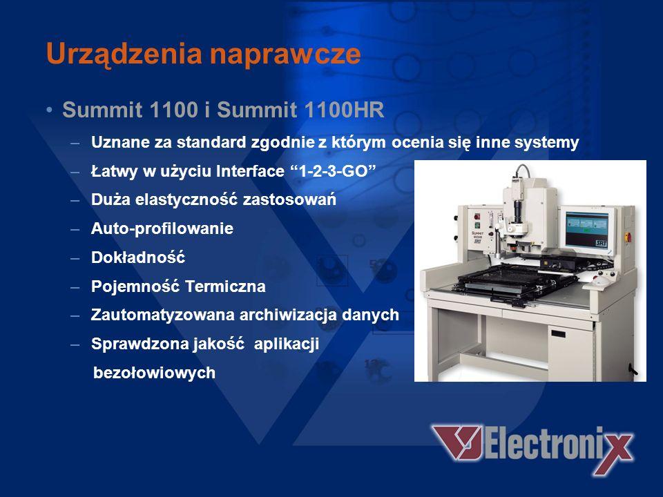 Urządzenia naprawcze Summit 1100 i Summit 1100HR
