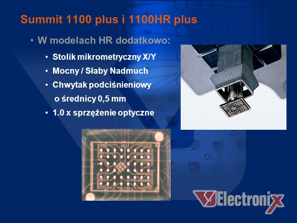 Summit 1100 plus i 1100HR plus W modelach HR dodatkowo: