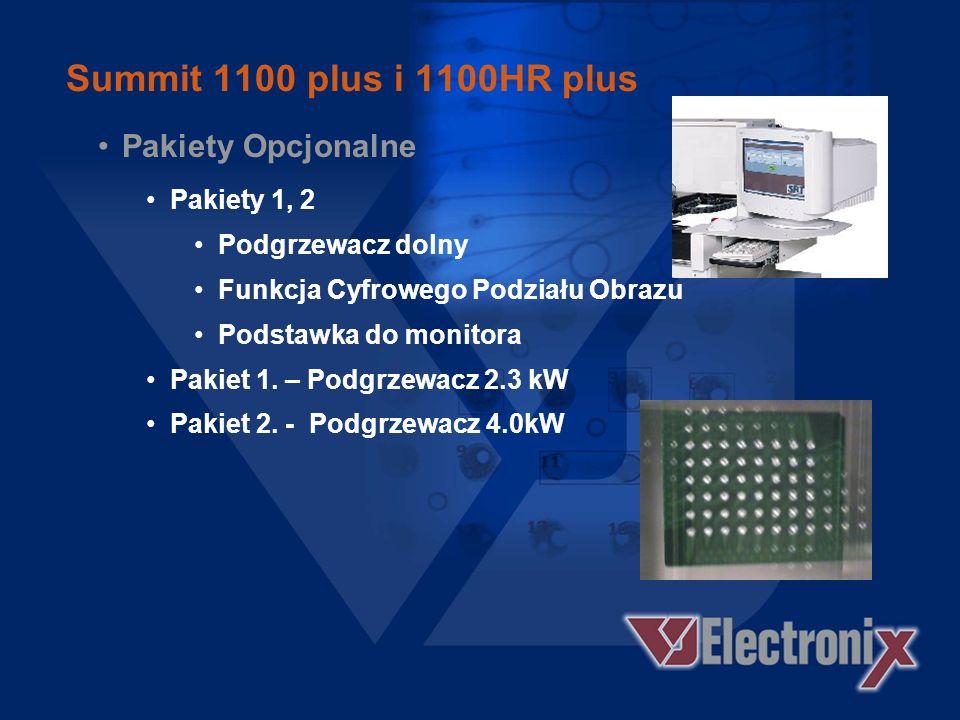 Summit 1100 plus i 1100HR plus Pakiety Opcjonalne Pakiety 1, 2