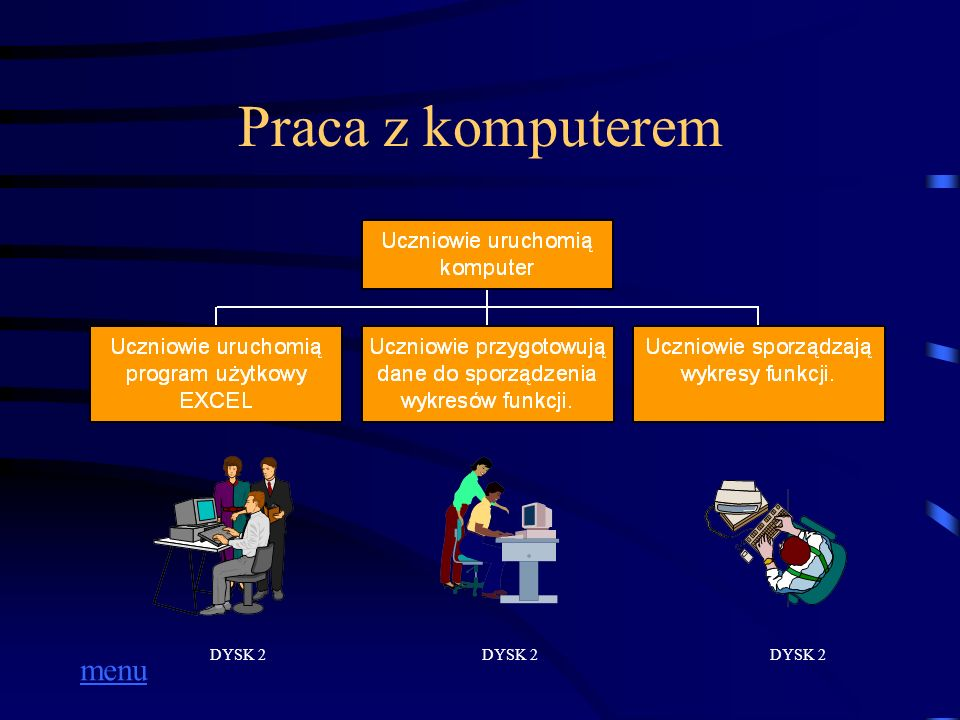 Praca z komputerem menu DYSK 2 DYSK 2 DYSK 2
