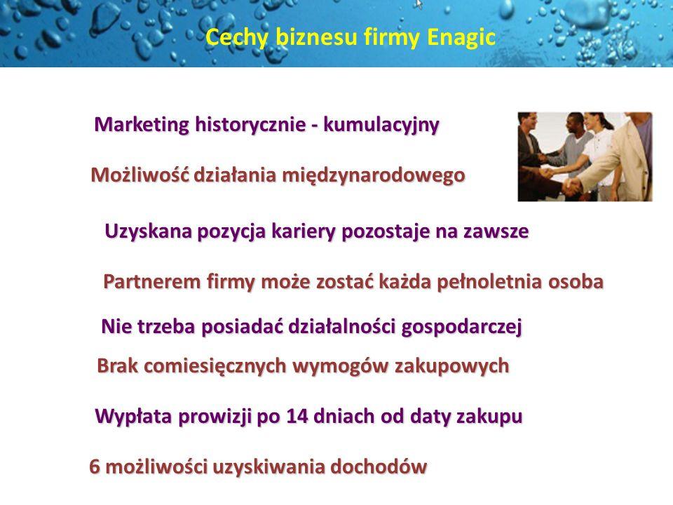 Cechy biznesu firmy Enagic