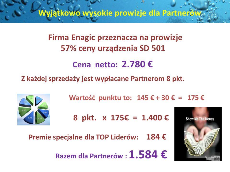 Wyjątkowo wysokie prowizje dla Partnerów 57% ceny urządzenia SD 501