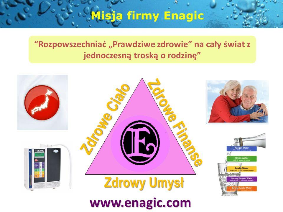 Zdrowe Ciało Zdrowe Finanse Zdrowy Umysł www.enagic.com