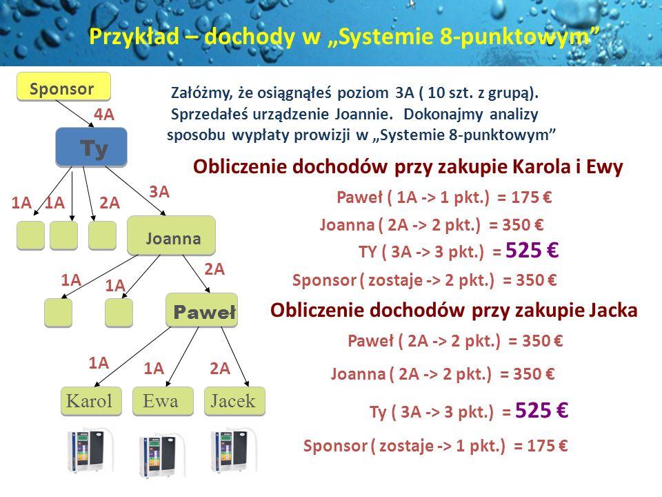 """Przykład – dochody w """"Systemie 8-punktowym"""
