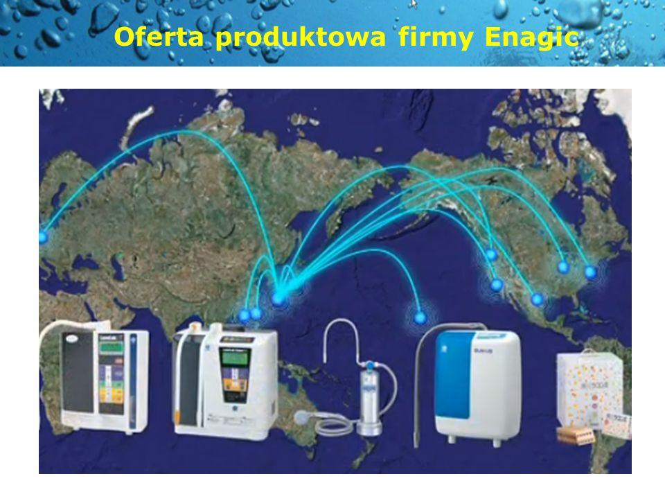 Oferta produktowa firmy Enagic