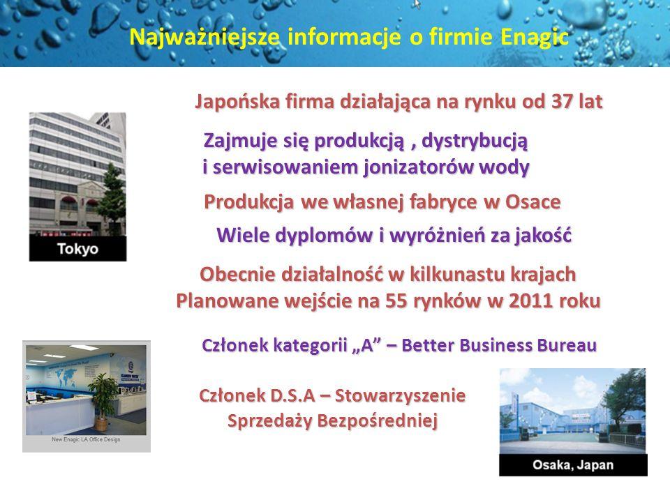 Najważniejsze informacje o firmie Enagic