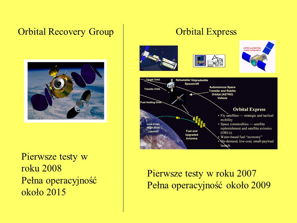 Orbital Recovery Group