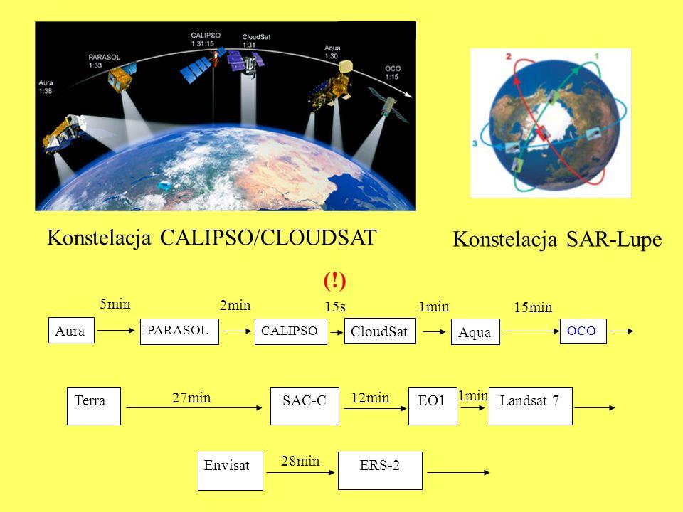 Konstelacja CALIPSO/CLOUDSAT Konstelacja SAR-Lupe