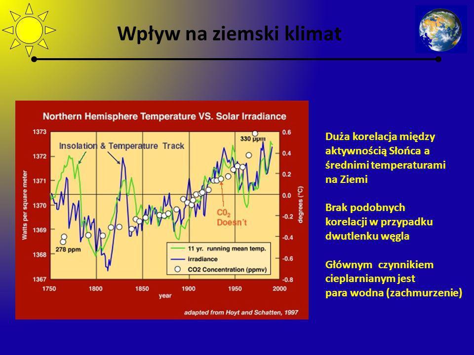 Wpływ na ziemski klimat