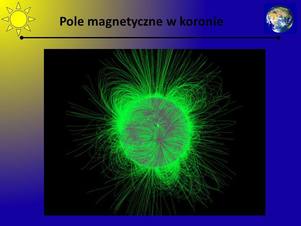 Pole magnetyczne w koronie