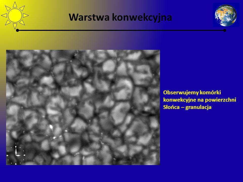 Warstwa konwekcyjna Obserwujemy komórki konwekcyjne na powierzchni