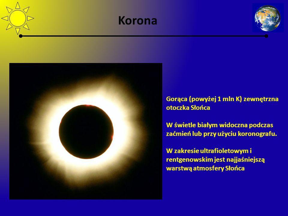 Korona Gorąca (powyżej 1 mln K) zewnętrzna otoczka Słońca
