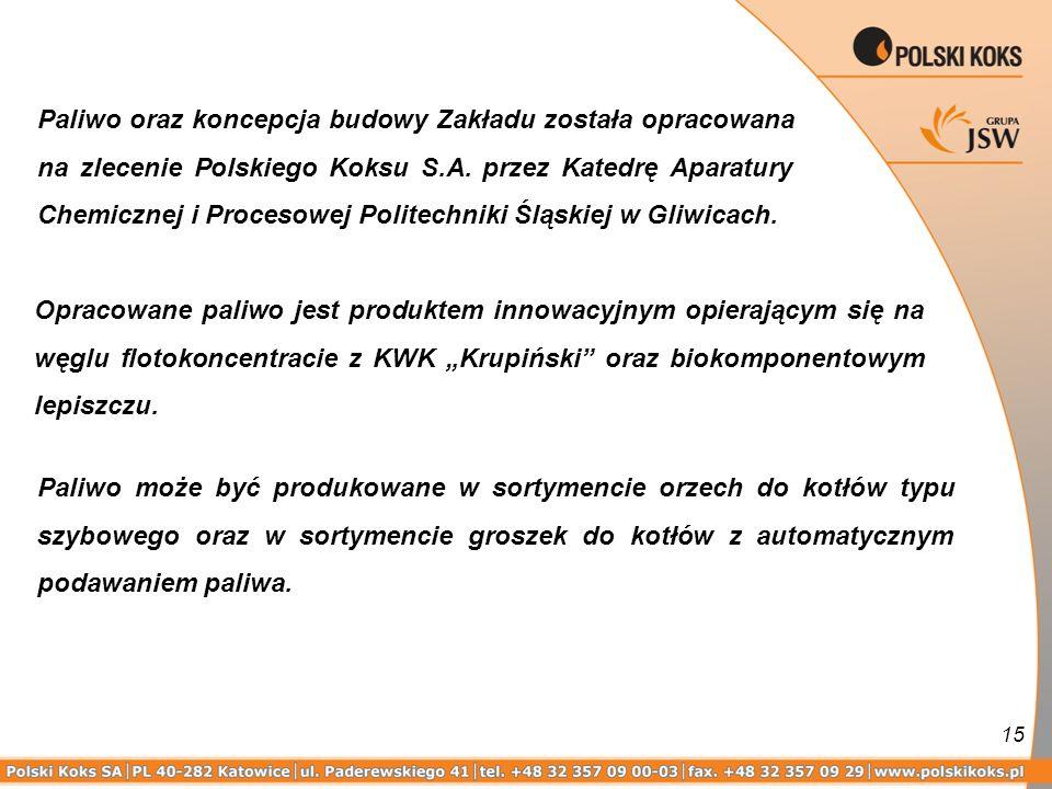 Paliwo oraz koncepcja budowy Zakładu została opracowana na zlecenie Polskiego Koksu S.A. przez Katedrę Aparatury Chemicznej i Procesowej Politechniki Śląskiej w Gliwicach.
