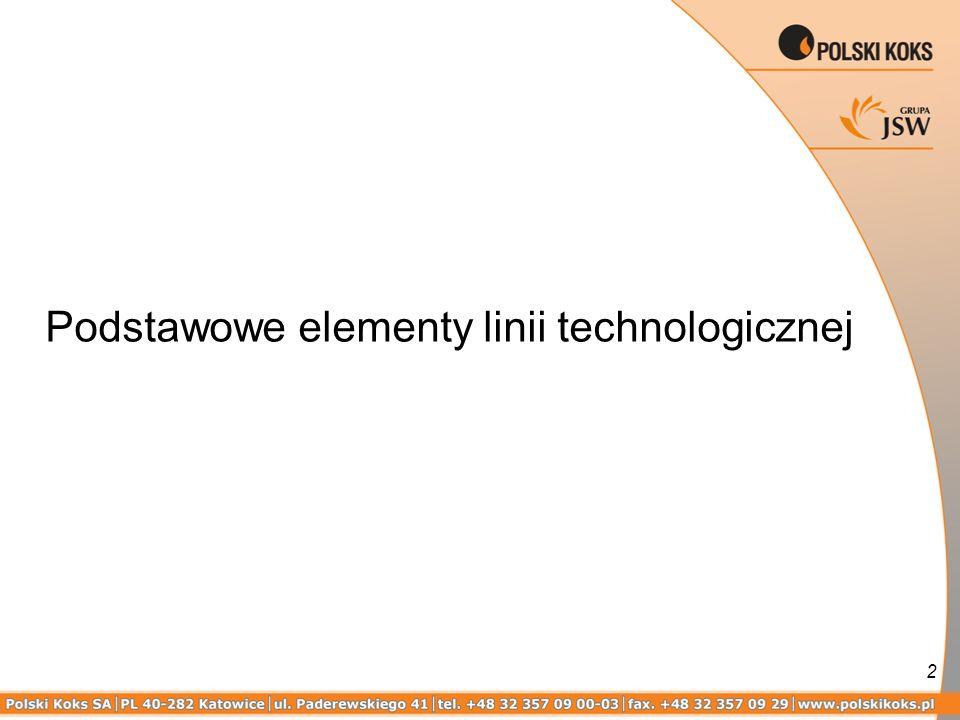 Podstawowe elementy linii technologicznej