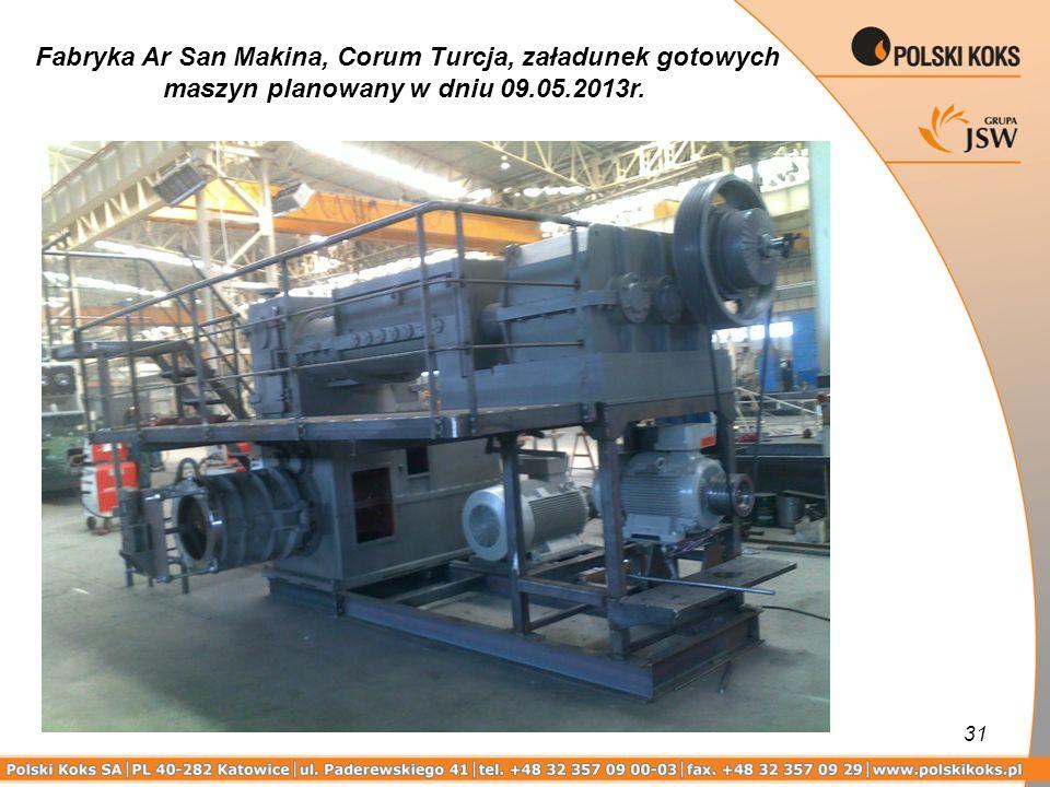 Fabryka Ar San Makina, Corum Turcja, załadunek gotowych maszyn planowany w dniu 09.05.2013r.