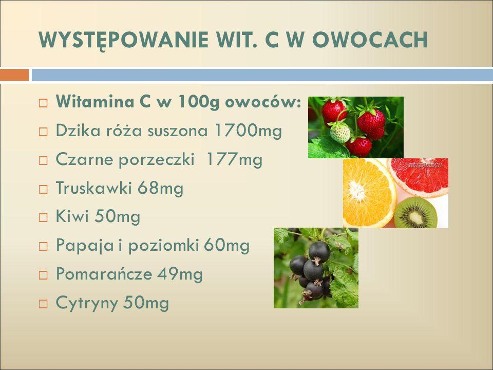 WYSTĘPOWANIE WIT. C W OWOCACH