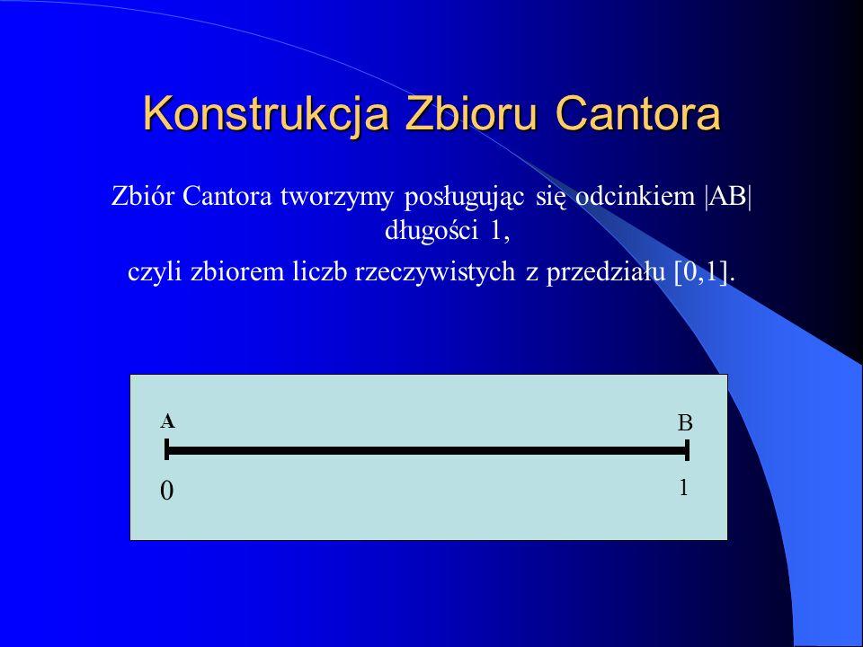 Konstrukcja Zbioru Cantora