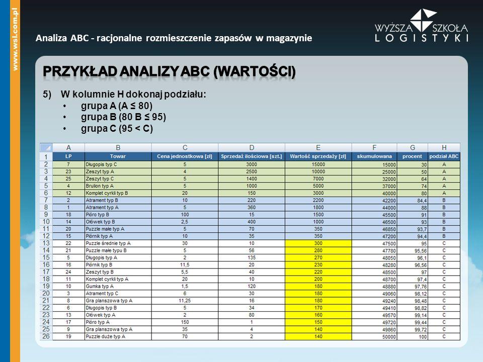 Przykład analizy abc (wartości)