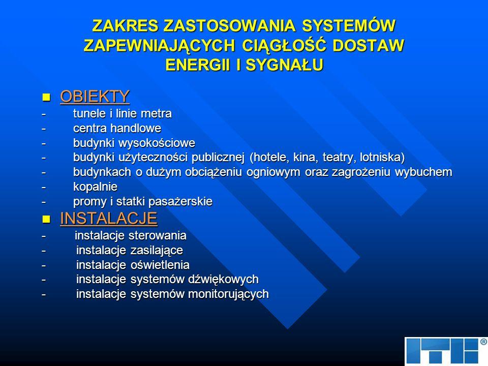 ZAKRES ZASTOSOWANIA SYSTEMÓW ZAPEWNIAJĄCYCH CIĄGŁOŚĆ DOSTAW ENERGII I SYGNAŁU