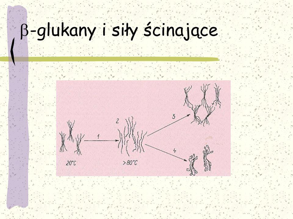 b-glukany i siły ścinające