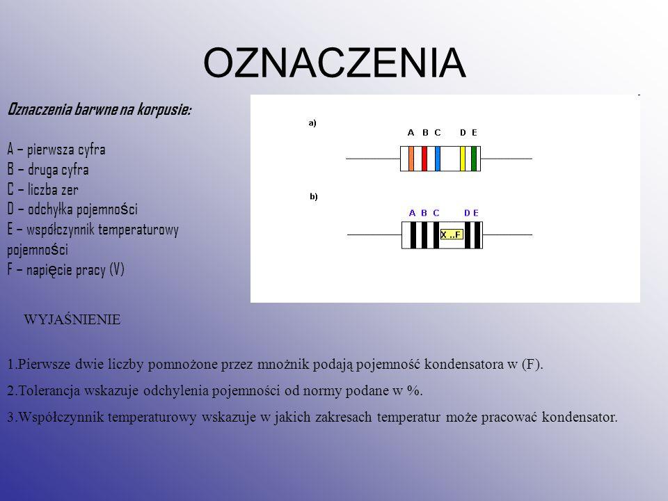 OZNACZENIA Oznaczenia barwne na korpusie: A – pierwsza cyfra