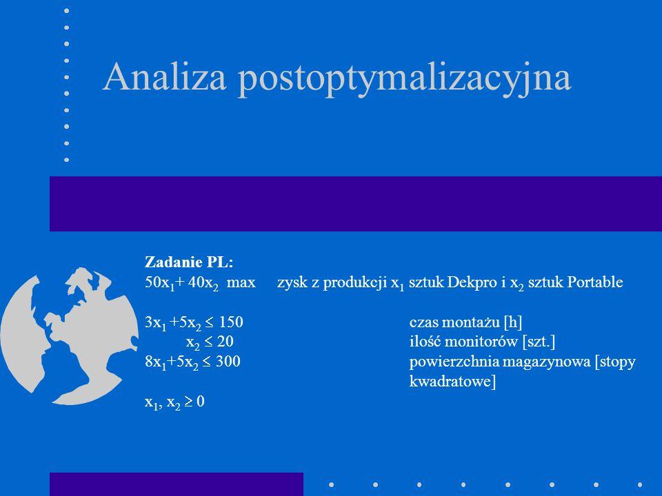 Analiza postoptymalizacyjna