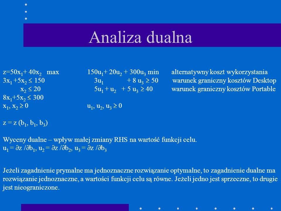Analiza dualna z=50x1+ 40x2 max 150u1+ 20u2 + 300u3 min alternatywny koszt wykorzystania.